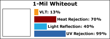 1-Mil-Whiteout-new