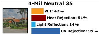 4-Mil-Neutral-35