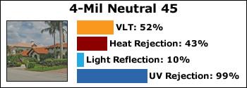 4-Mil-Neutral-45