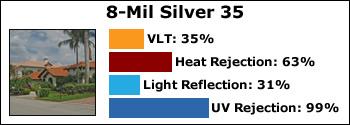 8-Mil-Silver-35