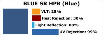 Blue-SR-HPR