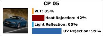 CP-05