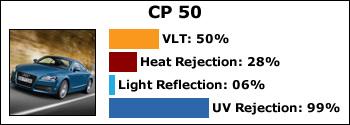 CP-50