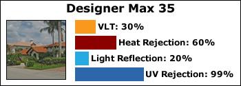 Designer-Max-35