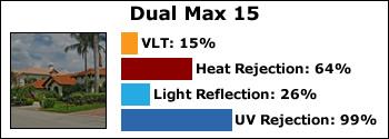 Dual-Max-15