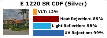 E-1220-SR-CDF-silver