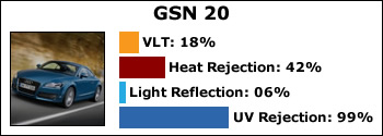 GSN-20
