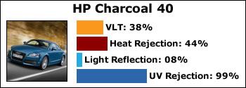 HP-Charcoal-40