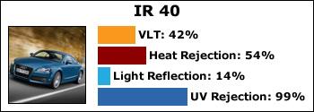 IR-40