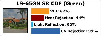 LS-65GN-SR-CDF