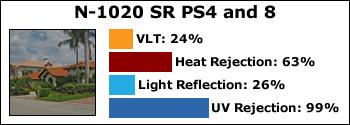N-1020-SR-PS4-8