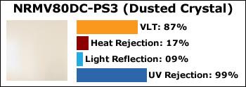 NRMV80DC-PS3