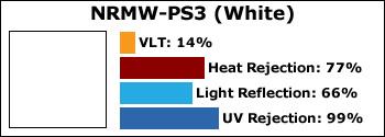 NRMW-PS3