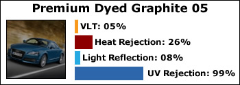 Premium-Dyed-Graphite-05