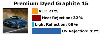 Premium-Dyed-Graphite-15