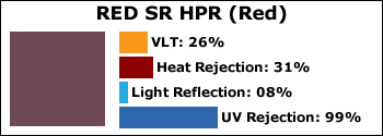 RED-SR-HPR