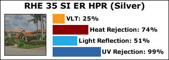RHE-35-SI-ER-HPR