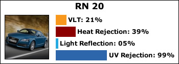 RN-20