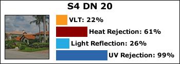 S4-DN-20