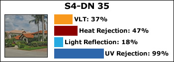 S4-DN-35