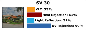 SV-30