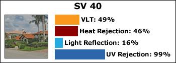 SV-40