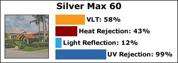 Silver-Max-60