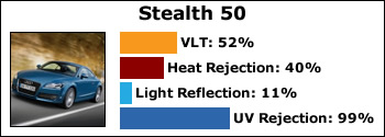 Stealth-50