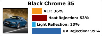 black-chrome-35