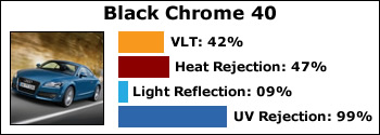 black-chrome-40
