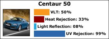 centaur-50