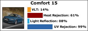 comfort-15