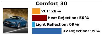 comfort-30