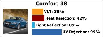 comfort-38