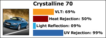 crystalline-70