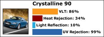 crystalline-90