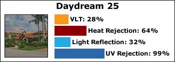 daydream-25
