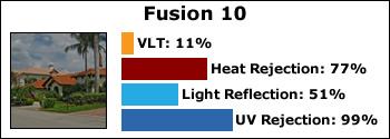 fusion-10