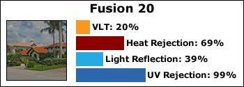 fusion-20