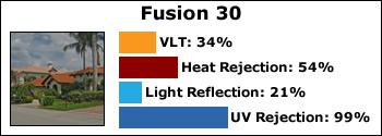 fusion-30