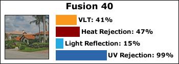 fusion-40