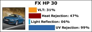 fx-hp-30