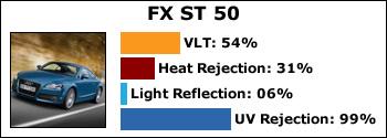 fx-st-50