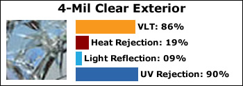 hanita-4-mil-clear-safety-exterior