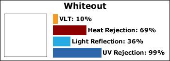hanita-whiteout