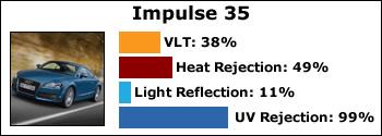 impulse-35