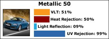 metallic-50