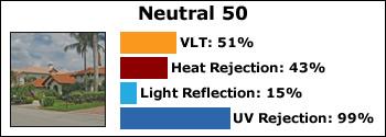 neutral-50