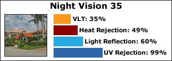 night-vision-35