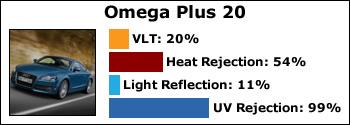 omega-20